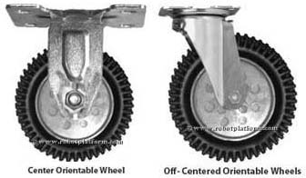 Robot Platform Knowledge Types Of Robot Wheels