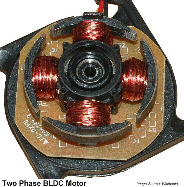 Permanent Magnet Dc Electric Motors