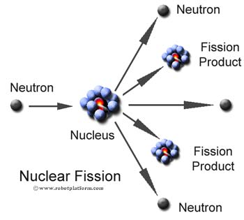 Robot Platform | Knowledge | Nuclear Energy