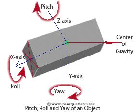 Types of Robot Sensors (Part 3) - Article   ATG
